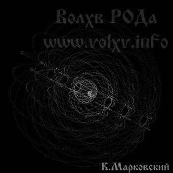Рис. 3 «РОДовой канал»